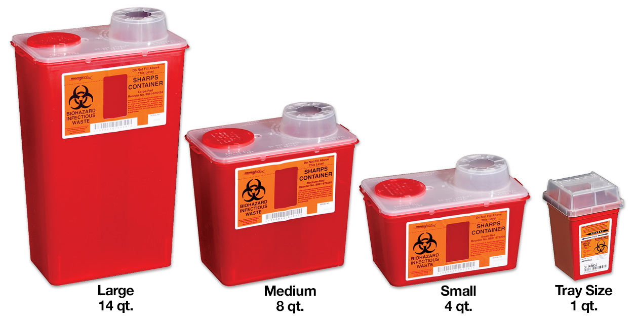 Monoject Sharps Collection Container